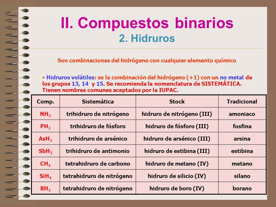 II. Compuestos binarios 2. Hidruros Son combinaciones del hidrógeno con cualquier elemento químico Hidruros volátiles: es la combinación del hidrógeno