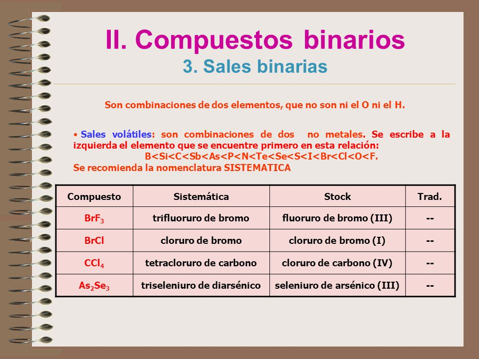 II. Compuestos binarios 3. Sales binarias Son combinaciones de dos elementos, que no son ni el O ni el H. Sales volátiles: son combinaciones de dos no