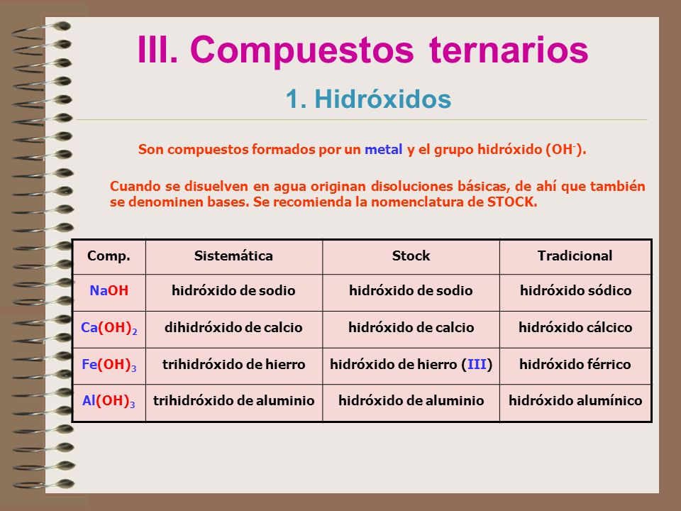 III. Compuestos ternarios 1. Hidróxidos Son compuestos formados por un metal y el grupo hidróxido (OH - ). Cuando se disuelven en agua originan disolu