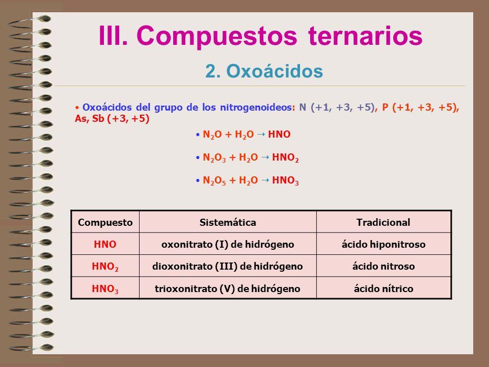 III. Compuestos ternarios 2. Oxoácidos Oxoácidos del grupo de los nitrogenoideos: N (+1, +3, +5), P (+1, +3, +5), As, Sb (+3, +5) N 2 O + H 2 O HNO N