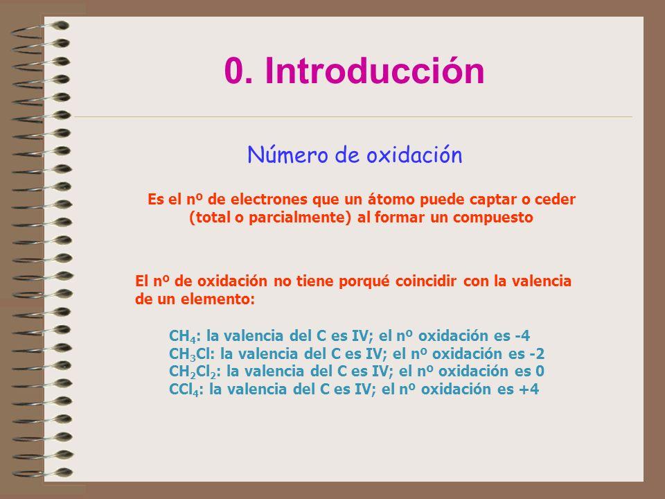 0. Introducción Número de oxidación Es el nº de electrones que un átomo puede captar o ceder (total o parcialmente) al formar un compuesto El nº de ox