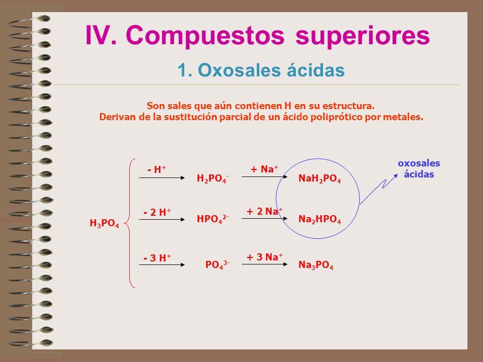 IV. Compuestos superiores 1. Oxosales ácidas Son sales que aún contienen H en su estructura. Derivan de la sustitución parcial de un ácido poliprótico