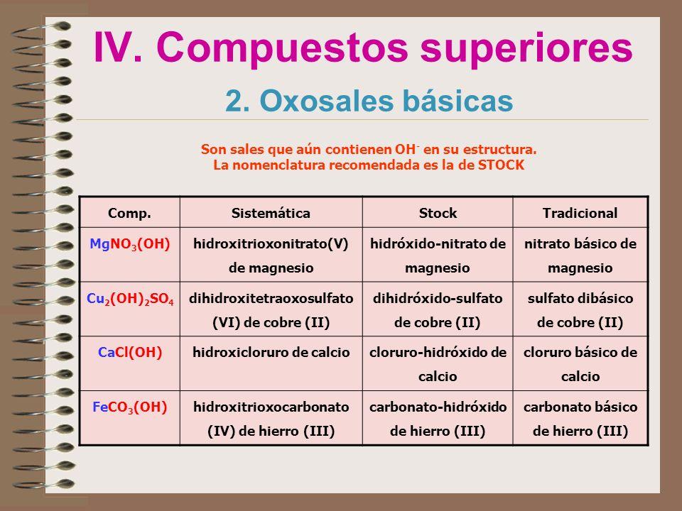 IV. Compuestos superiores 2. Oxosales básicas Son sales que aún contienen OH - en su estructura. La nomenclatura recomendada es la de STOCK Comp.Siste