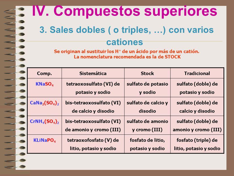 IV. Compuestos superiores 3. Sales dobles ( o triples, …) con varios cationes Se originan al sustituir los H + de un ácido por más de un catión. La no