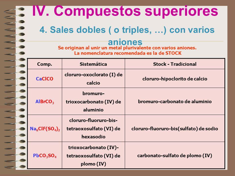IV. Compuestos superiores 4. Sales dobles ( o triples, …) con varios aniones Se originan al unir un metal plurivalente con varios aniones. La nomencla