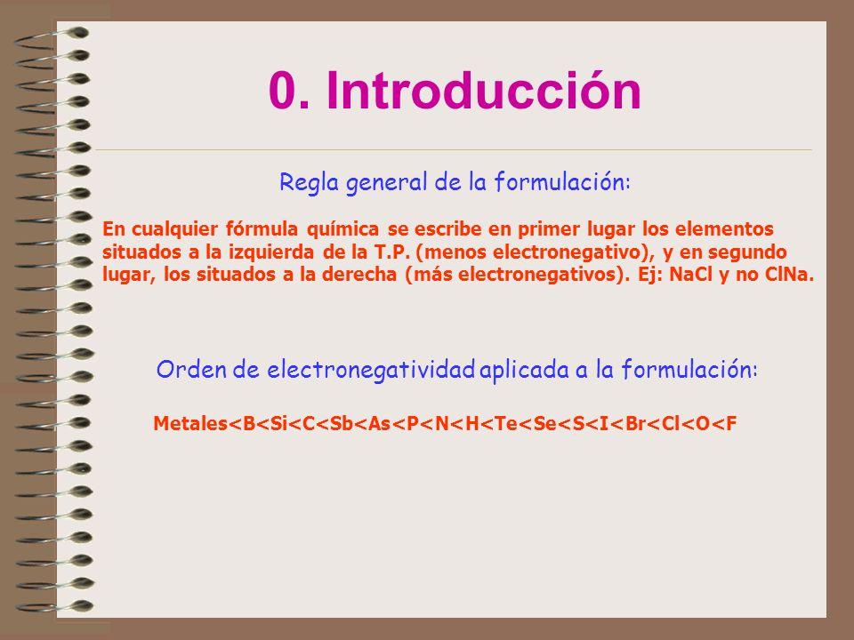 0. Introducción Regla general de la formulación: En cualquier fórmula química se escribe en primer lugar los elementos situados a la izquierda de la T