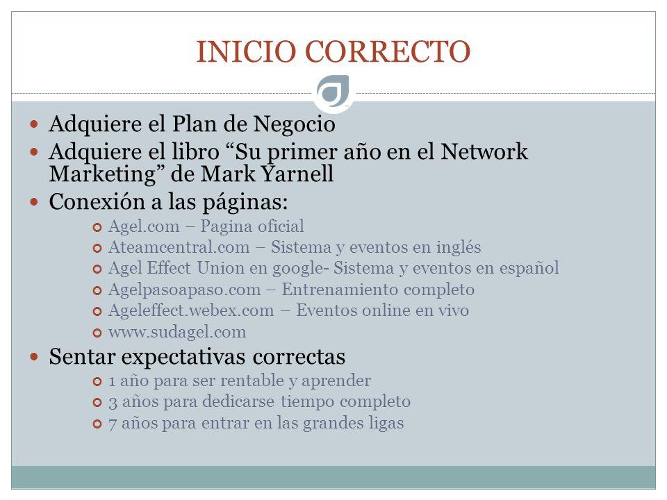 INICIO CORRECTO Adquiere el Plan de Negocio Adquiere el libro Su primer año en el Network Marketing de Mark Yarnell Conexión a las páginas: Agel.com –