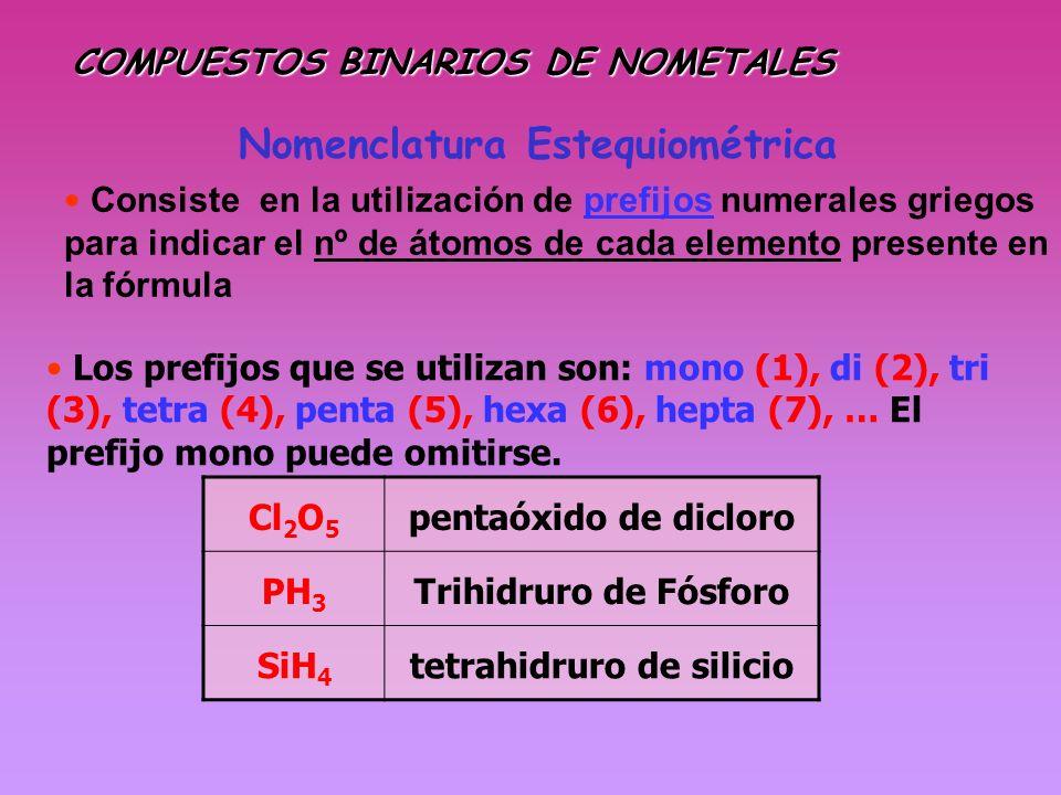 Nomenclatura Estequiométrica Consiste en la utilización de prefijos numerales griegos para indicar el nº de átomos de cada elemento presente en la fór