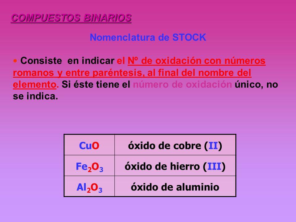 Nomenclatura de STOCK Consiste en indicar el Nº de oxidación con números romanos y entre paréntesis, al final del nombre del elemento. Si éste tiene e