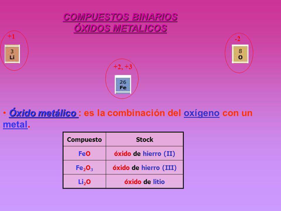 Óxido metálico Óxido metálico : es la combinación del oxígeno con un metal. CompuestoStock FeOóxido de hierro (II) Fe 2 O 3 óxido de hierro (III) Li 2