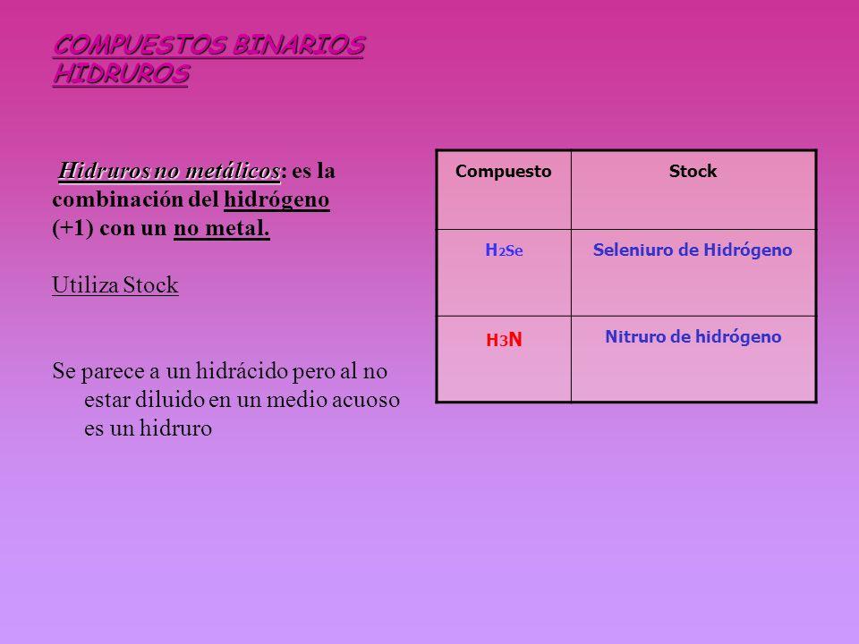 COMPUESTOS BINARIOS HIDRUROS Hidruros no metálicos Hidruros no metálicos: es la combinación del hidrógeno (+1) con un no metal. Utiliza Stock Se parec