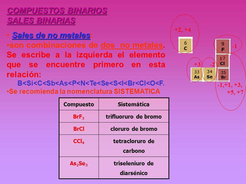 COMPUESTOS BINARIOS SALES BINARIAS Sales de no metales Sales de no metales: son combinaciones de dos no metales. Se escribe a la izquierda el elemento