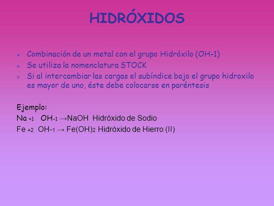 HIDRÓXIDOS Combinación de un metal con el grupo Hidróxilo (OH-1) Se utiliza la nomenclatura STOCK Si al intercambiar las cargas el subíndice bajo el g