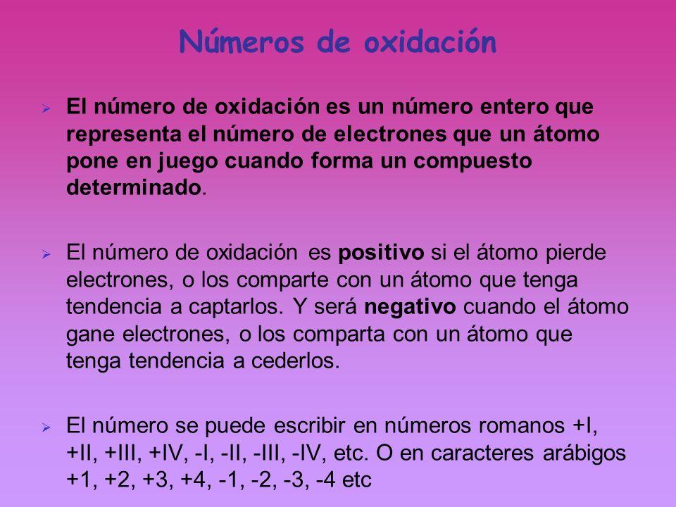 Números de oxidación El número de oxidación es un número entero que representa el número de electrones que un átomo pone en juego cuando forma un comp