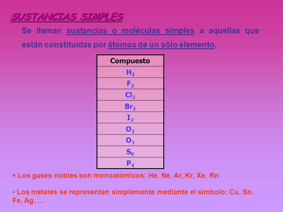 SUSTANCIAS SIMPLES Se llaman sustancias o moléculas simples a aquellas que están constituidas por átomos de un sólo elemento. Compuesto H2H2 F2F2 Cl 2