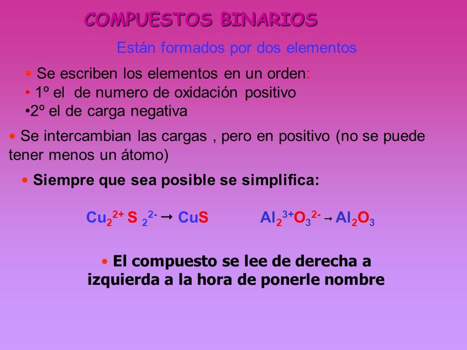 Están formados por dos elementos Se escriben los elementos en un orden: 1º el de numero de oxidación positivo 2º el de carga negativa Se intercambian