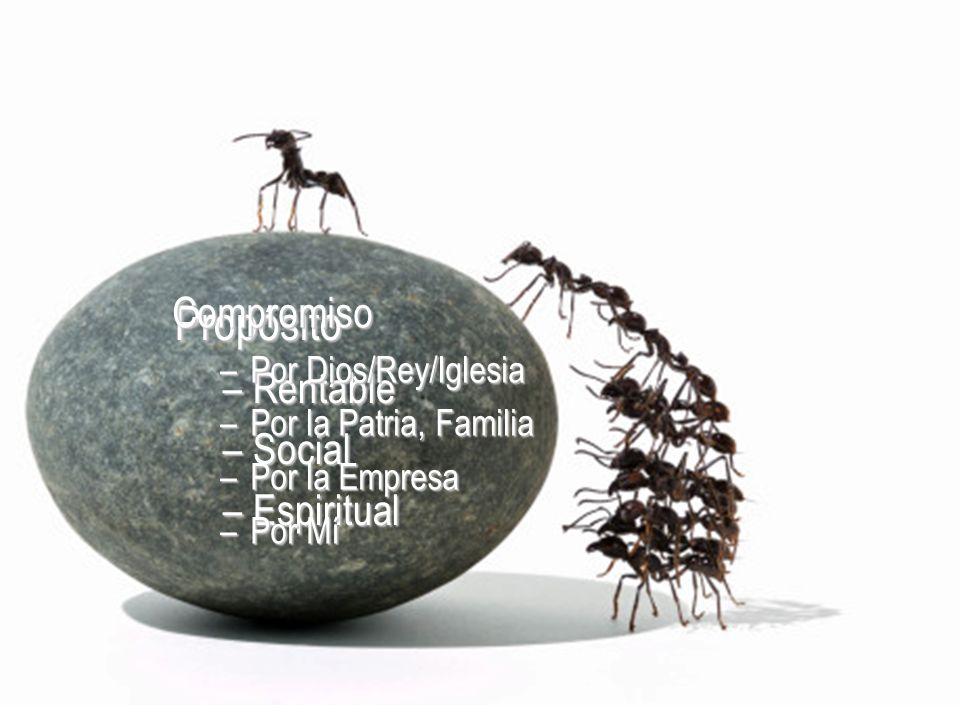 Propósito –Rentable –Social –Espiritual Compromiso –Por Dios/Rey/Iglesia –Por la Patria, Familia –Por la Empresa –Por Mí