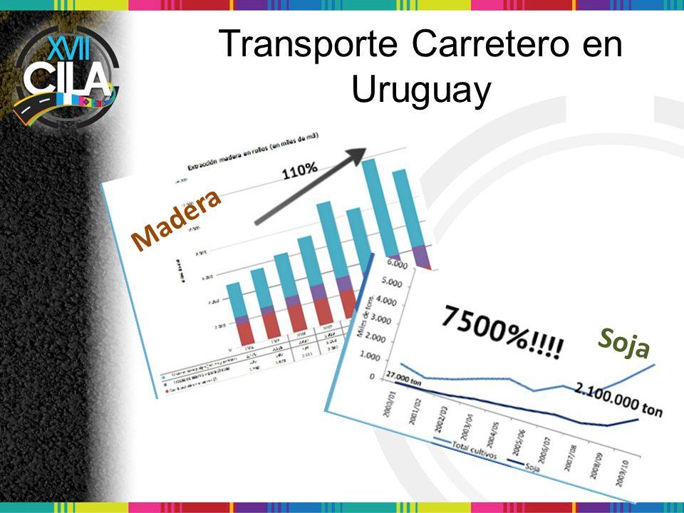 Cementos asfálticos en Uruguay AC 20 (58-22) AM3 (70-22)