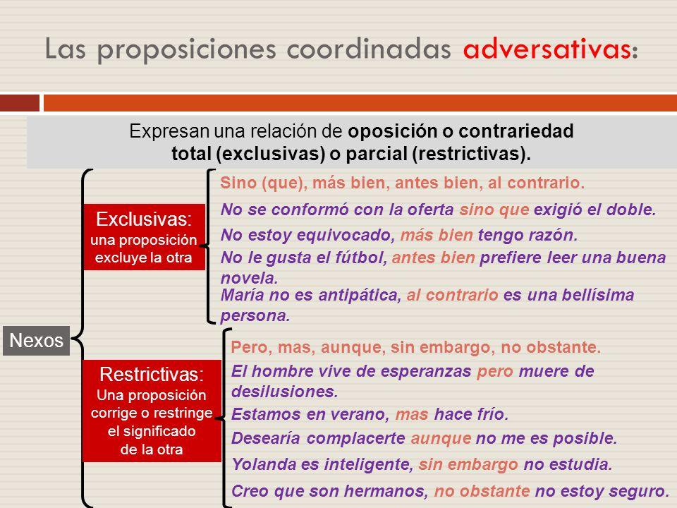 Las proposiciones coordinadas adversativas: Sino (que), más bien, antes bien, al contrario.