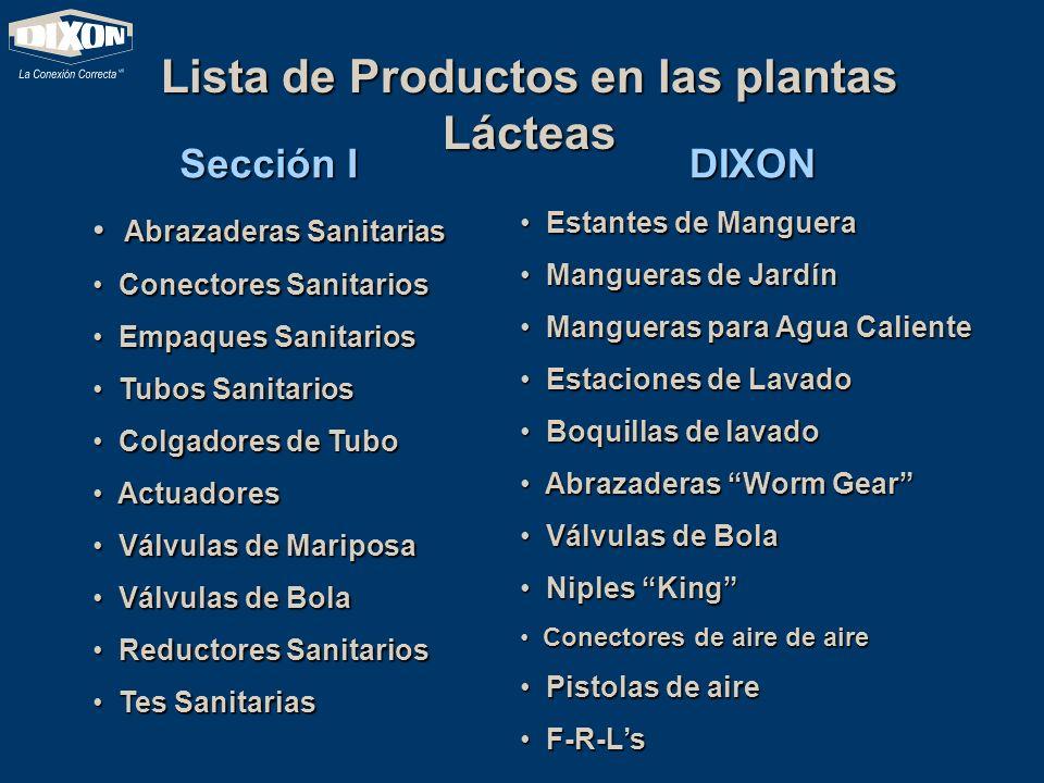 Lista de Productos en las plantas Lácteas Sección I Abrazaderas Sanitarias Abrazaderas Sanitarias Conectores Sanitarios Conectores Sanitarios Empaques