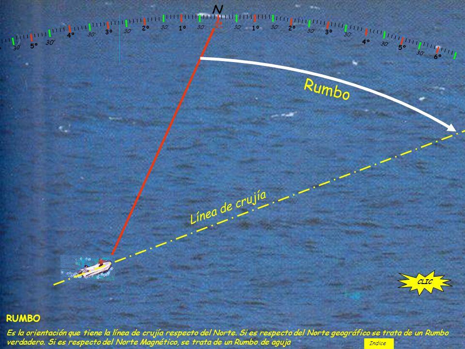 RUMBO Es la orientación que tiene la línea de crujía respecto del Norte. Si es respecto del Norte geográfico se trata de un Rumbo verdadero. Si es res