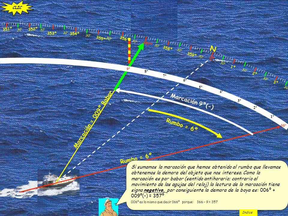 Rumbo = 6º CLIC Marcación = 009º Babor Rumbo = 6º Con el compás de a bordo conocemos el Rumbo que llevamos. En este ejemplo es 006º. Con la alidada to