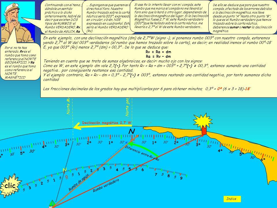 N 1º 30 2º 3º 30 0º 4º 9º 8º 30 7º 6º 30 5º 30 4º 5º 6º 30 Norte geográfico Continuando con el tema, y dándole un sentido práctico a lo dicho anterior