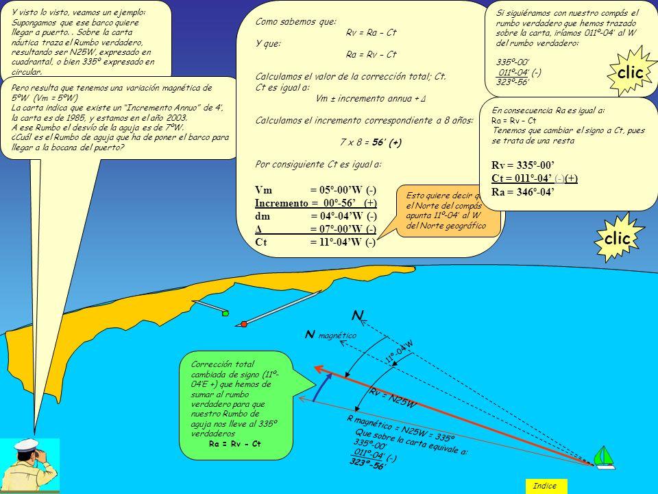 Y visto lo visto, veamos un ejemplo: Supongamos que ese barco quiere llegar a puerto.. Sobre la carta náutica traza el Rumbo verdadero, resultando ser