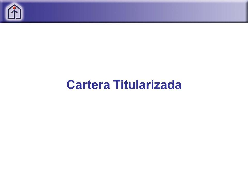 Cartera Titularizada