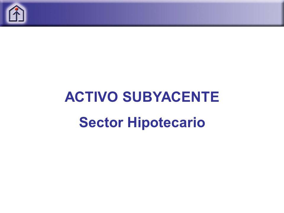 ACTIVO SUBYACENTE Sector Hipotecario