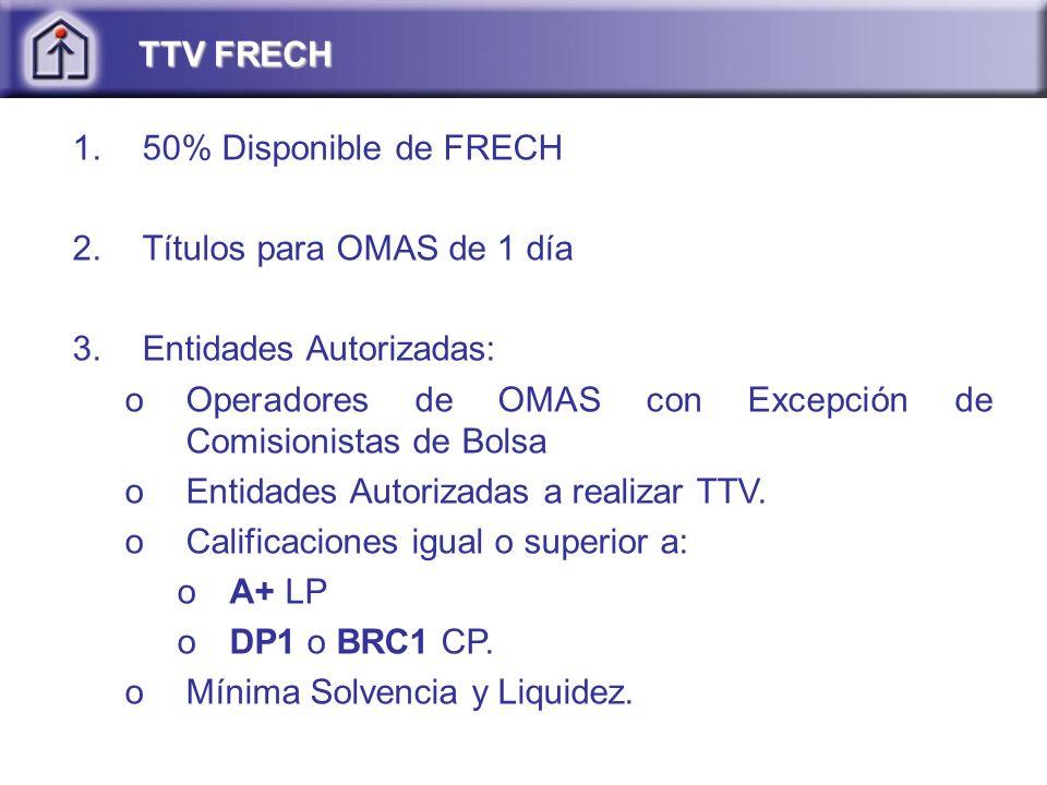 1.50% Disponible de FRECH 2.Títulos para OMAS de 1 día 3.Entidades Autorizadas: oOperadores de OMAS con Excepción de Comisionistas de Bolsa oEntidades Autorizadas a realizar TTV.