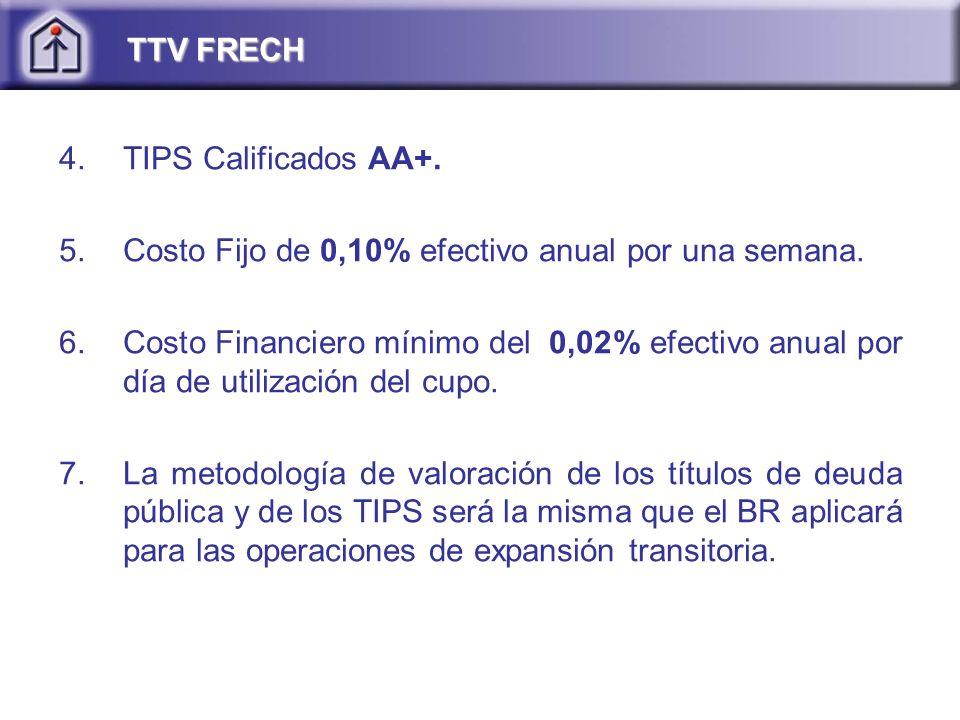 4.TIPS Calificados AA+.5.Costo Fijo de 0,10% efectivo anual por una semana.