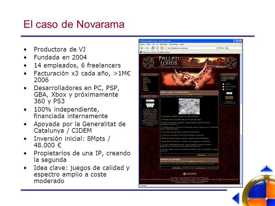El caso de Novarama Productora de VJ Fundada en 2004 14 empleados, 6 freelancers Facturación x3 cada año, >1M 2006 Desarrolladores en PC, PSP, GBA, Xbox y próximamente 360 y PS3 100% independiente, financiada internamente Apoyada por la Generalitat de Catalunya / CIDEM Inversión inicial: 8Mpts / 48.000 Propietarios de una IP, creando la segunda Idea clave: juegos de calidad y espectro amplio a coste moderado