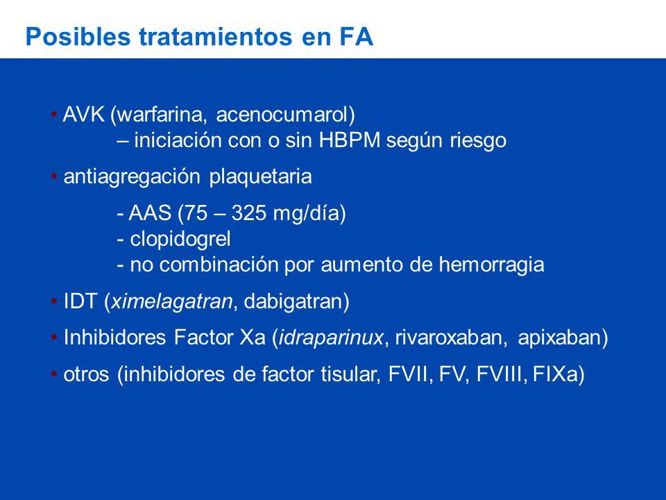 Posibles tratamientos en FA AVK (warfarina, acenocumarol) – iniciación con o sin HBPM según riesgo antiagregación plaquetaria - AAS (75 – 325 mg/día) - clopidogrel - no combinación por aumento de hemorragia IDT (ximelagatran, dabigatran) Inhibidores Factor Xa (idraparinux, rivaroxaban, apixaban) otros (inhibidores de factor tisular, FVII, FV, FVIII, FIXa)