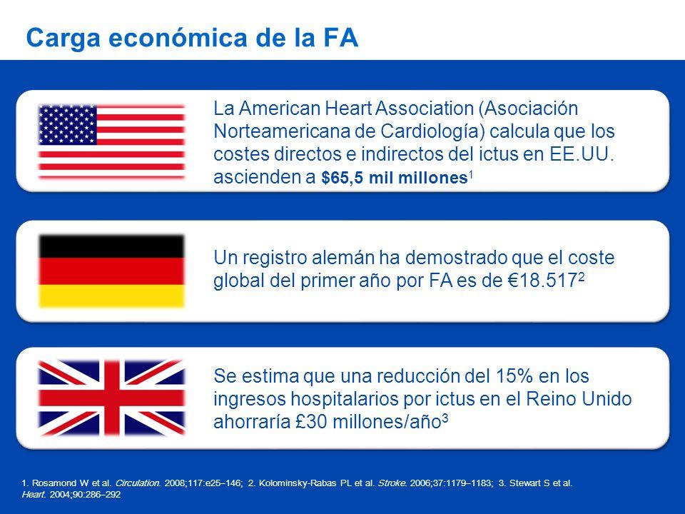 Carga económica de la FA La American Heart Association (Asociación Norteamericana de Cardiología) calcula que los costes directos e indirectos del ictus en EE.UU.