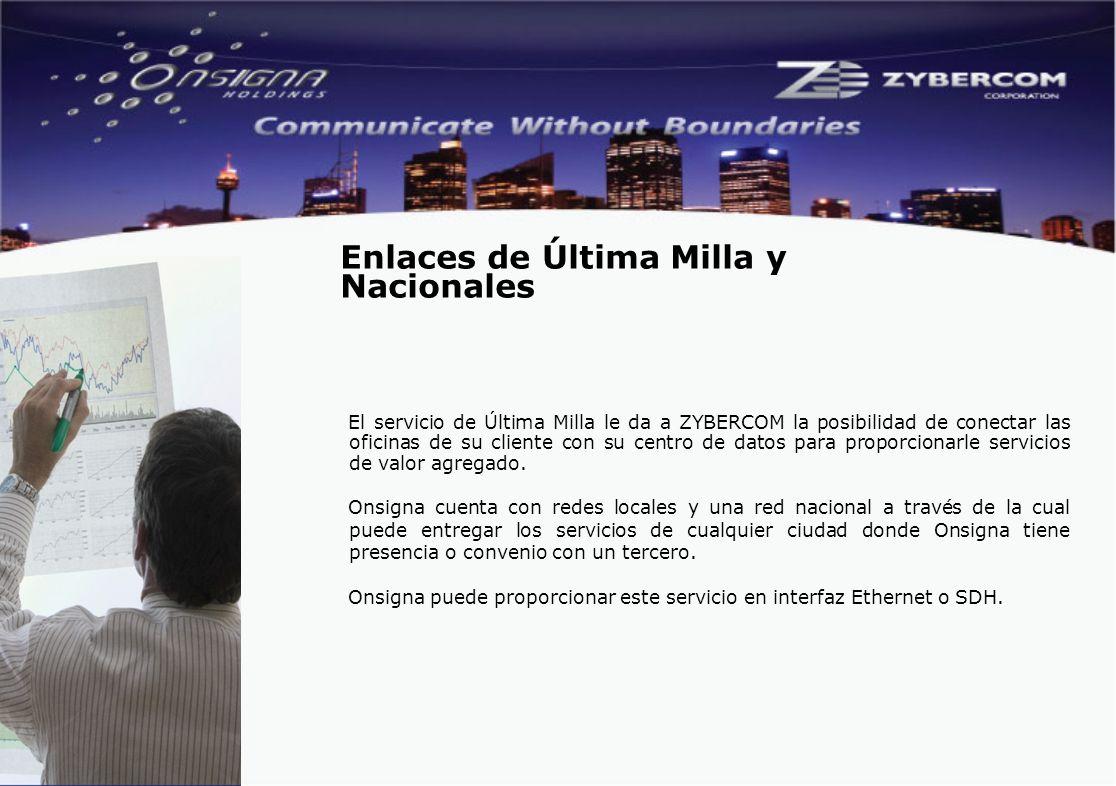 El servicio de Última Milla le da a ZYBERCOM la posibilidad de conectar las oficinas de su cliente con su centro de datos para proporcionarle servicios de valor agregado.