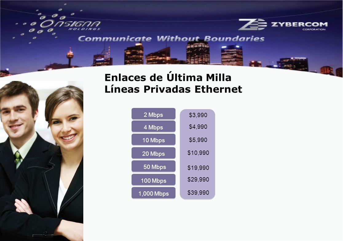 2 Mbps 4 Mbps $3,990 $4,990 $5,990 $10,990 10 Mbps 20 Mbps 100 Mbps 1,000 Mbps $19,990 $29,990 $39,990 Enlaces de Última Milla Líneas Privadas Ethernet 50 Mbps