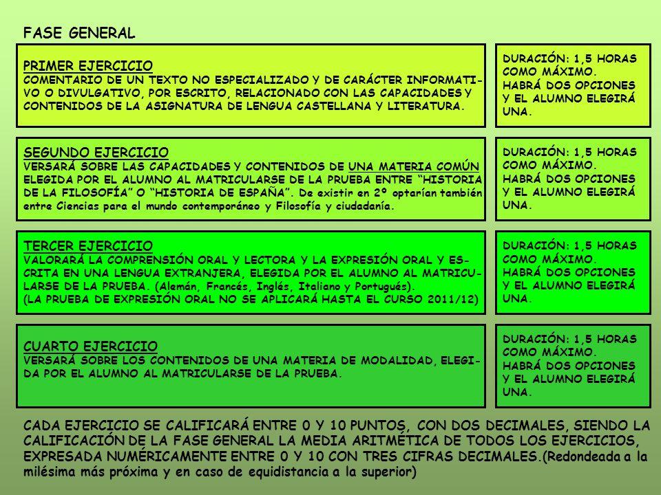 FASE GENERAL PRIMER EJERCICIO COMENTARIO DE UN TEXTO NO ESPECIALIZADO Y DE CARÁCTER INFORMATI- VO O DIVULGATIVO, POR ESCRITO, RELACIONADO CON LAS CAPACIDADES Y CONTENIDOS DE LA ASIGNATURA DE LENGUA CASTELLANA Y LITERATURA.