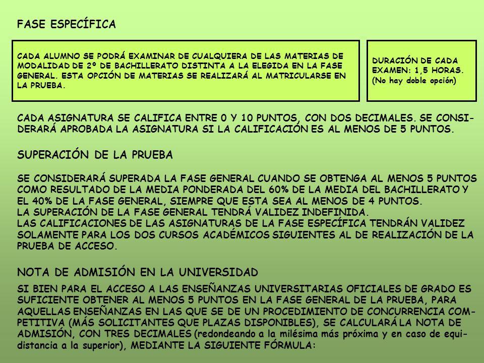 FASE ESPECÍFICA CADA ALUMNO SE PODRÁ EXAMINAR DE CUALQUIERA DE LAS MATERIAS DE MODALIDAD DE 2º DE BACHILLERATO DISTINTA A LA ELEGIDA EN LA FASE GENERAL.