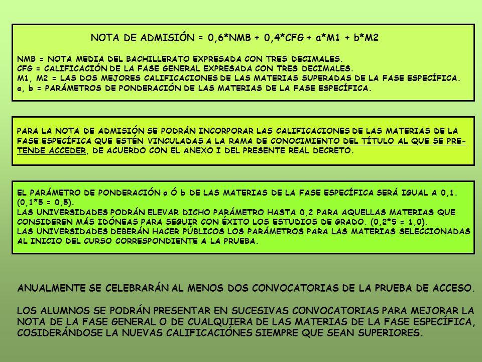 NOTA DE ADMISIÓN = 0,6*NMB + 0,4*CFG + a*M1 + b*M2 NMB = NOTA MEDIA DEL BACHILLERATO EXPRESADA CON TRES DECIMALES.