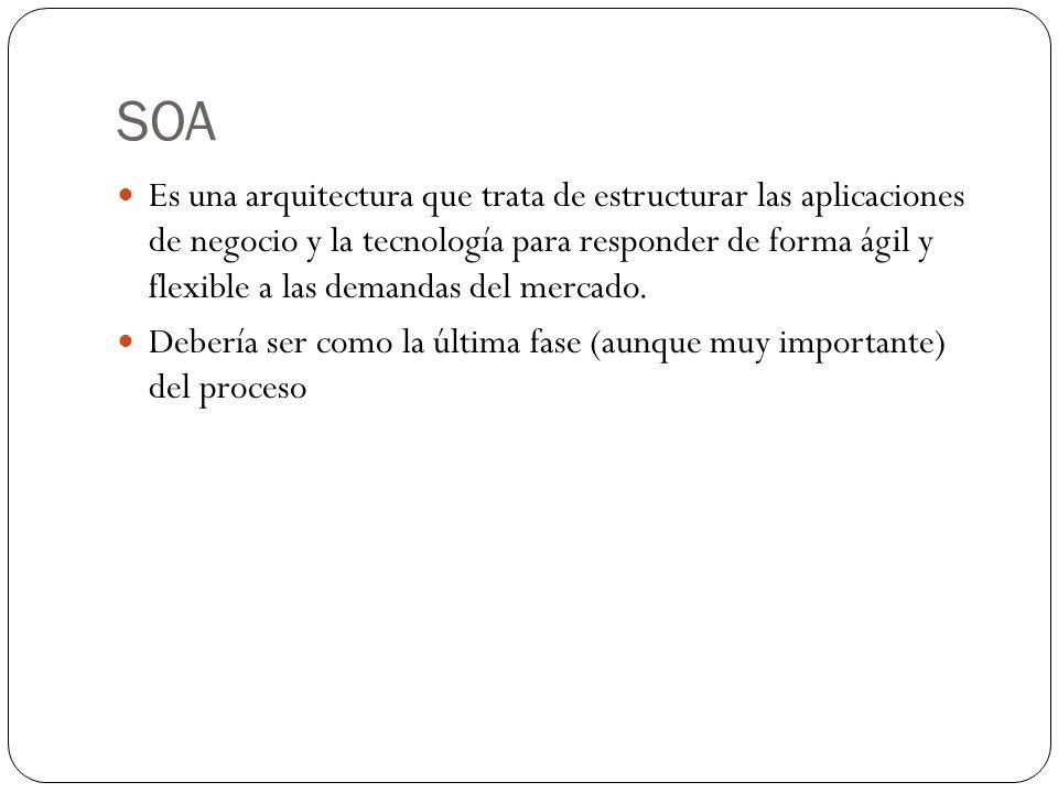 SOA Es una arquitectura que trata de estructurar las aplicaciones de negocio y la tecnología para responder de forma ágil y flexible a las demandas de