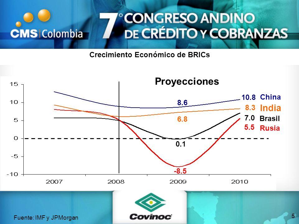 7.0 5.5 8.3 10.8 Crecimiento Económico de BRICs India China Rusia Brasil Fuente: IMF y JPMorgan Proyecciones -8.5 0.1 6.8 8.6 5