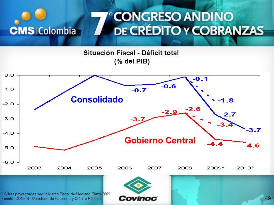 49 * Cifras proyectadas según Marco Fiscal de Mediano Plazo 2009 Fuente: CONFIS- Ministerio de Hacienda y Crédito Público Situación Fiscal - Déficit t