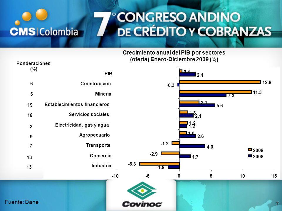 Tasas activas nominales (a abril de 2010, %) Fuente: Banco de la República, Superfinanciera y cálculos Anif.