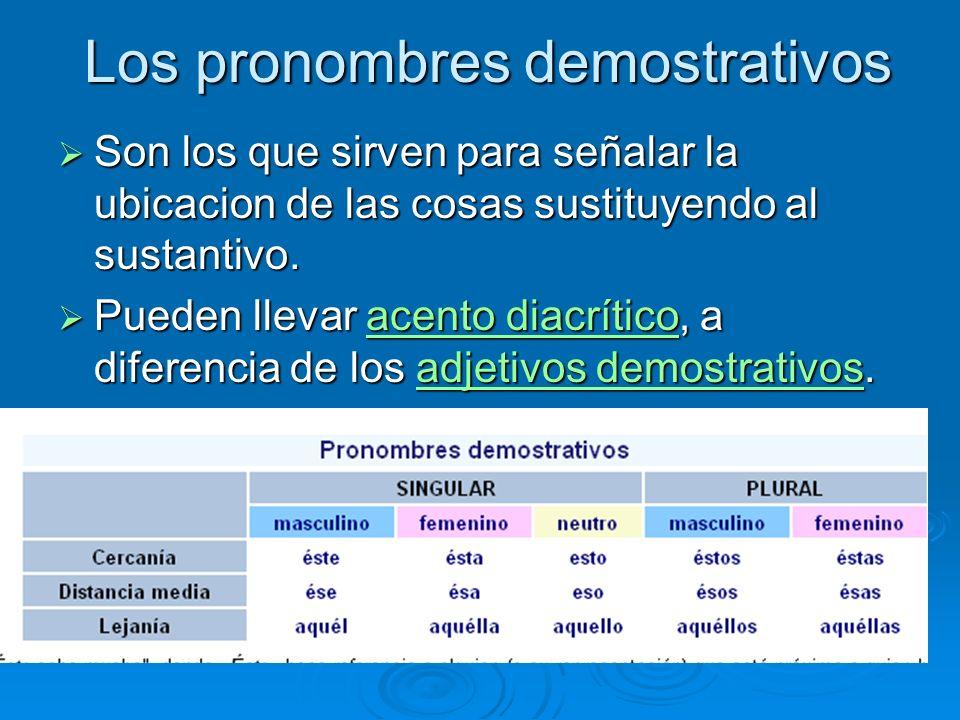 Los pronombres demostrativos Son los que sirven para señalar la ubicacion de las cosas sustituyendo al sustantivo.