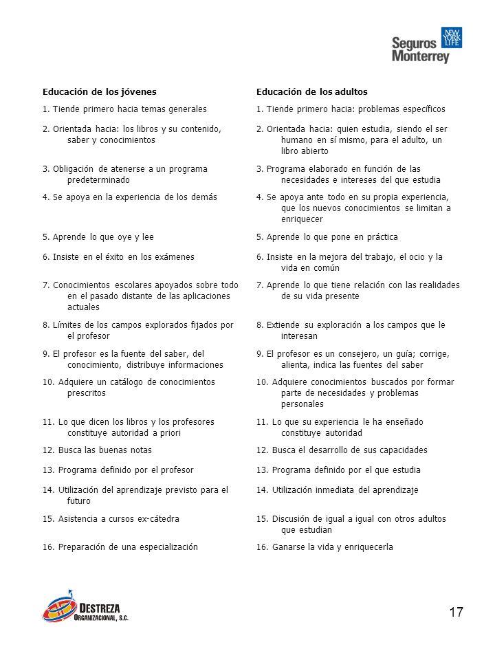 17 Educación de los jóvenesEducación de los adultos 1.