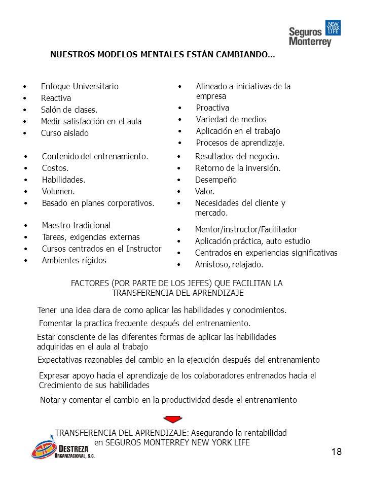 18 NUESTROS MODELOS MENTALES ESTÁN CAMBIANDO...Enfoque Universitario Reactiva Salón de clases.