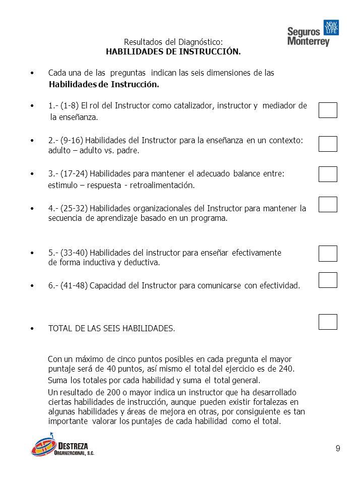 9 Resultados del Diagnóstico: HABILIDADES DE INSTRUCCIÓN.