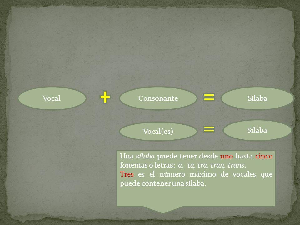 SílabaVocalConsonante Una sílaba puede tener desde uno hasta cinco fonemas o letras: a, ta, tra, tran, trans. Tres es el número máximo de vocales que