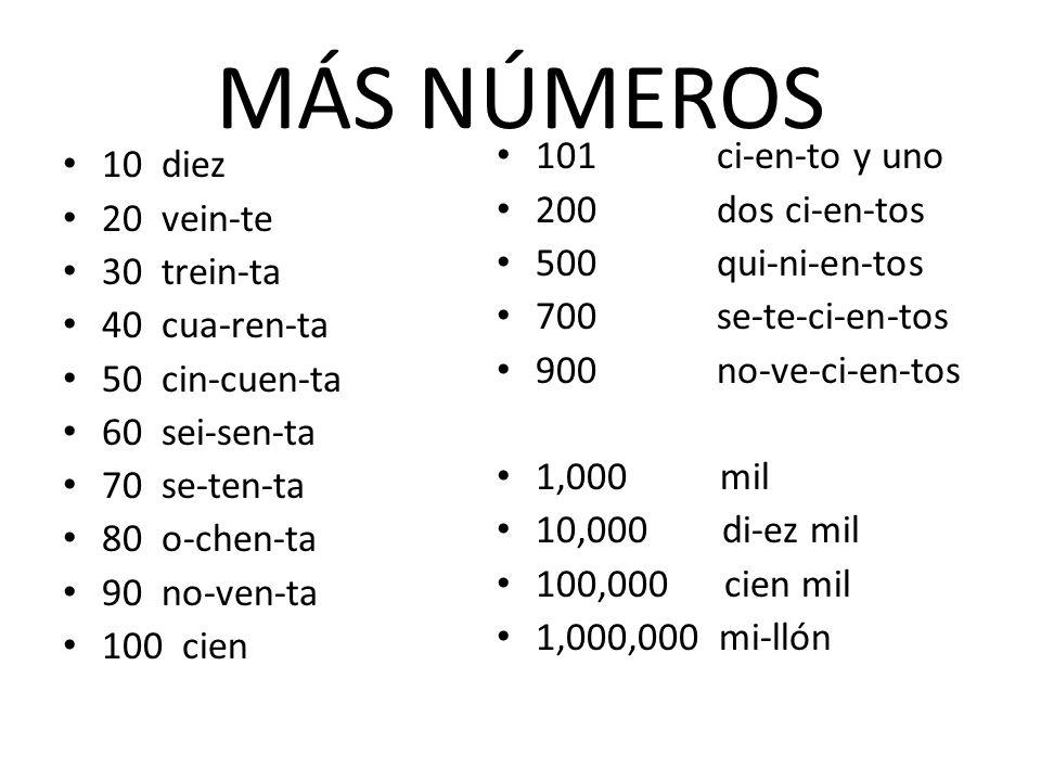 MÁS NÚMEROS 10 diez 20 vein-te 30 trein-ta 40 cua-ren-ta 50 cin-cuen-ta 60 sei-sen-ta 70 se-ten-ta 80 o-chen-ta 90 no-ven-ta 100 cien 101 ci-en-to y uno 200 dos ci-en-tos 500 qui-ni-en-tos 700 se-te-ci-en-tos 900 no-ve-ci-en-tos 1,000 mil 10,000 di-ez mil 100,000 cien mil 1,000,000 mi-llón
